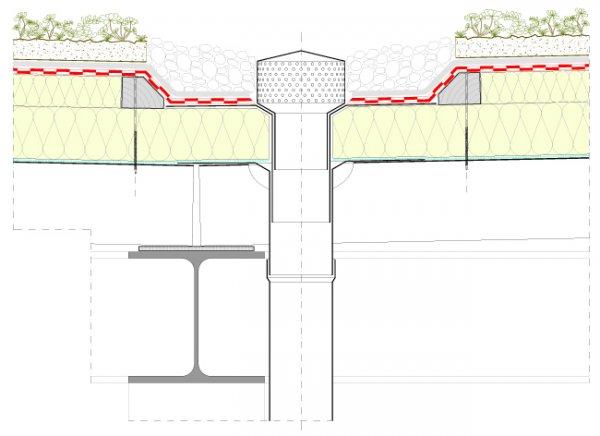 Detajli lahke tople strehe